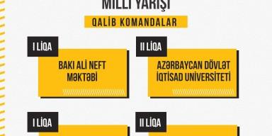 BDU- nun Enactus komandası finala vəsiqə qazanıb
